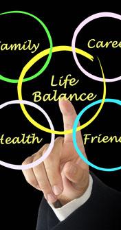 Work-Life-Balance: Leben und Arbeiten im Gleichgewicht
